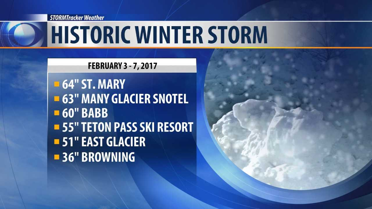 More than 6' of snow fell during the 4-day period ending February 7, 2017