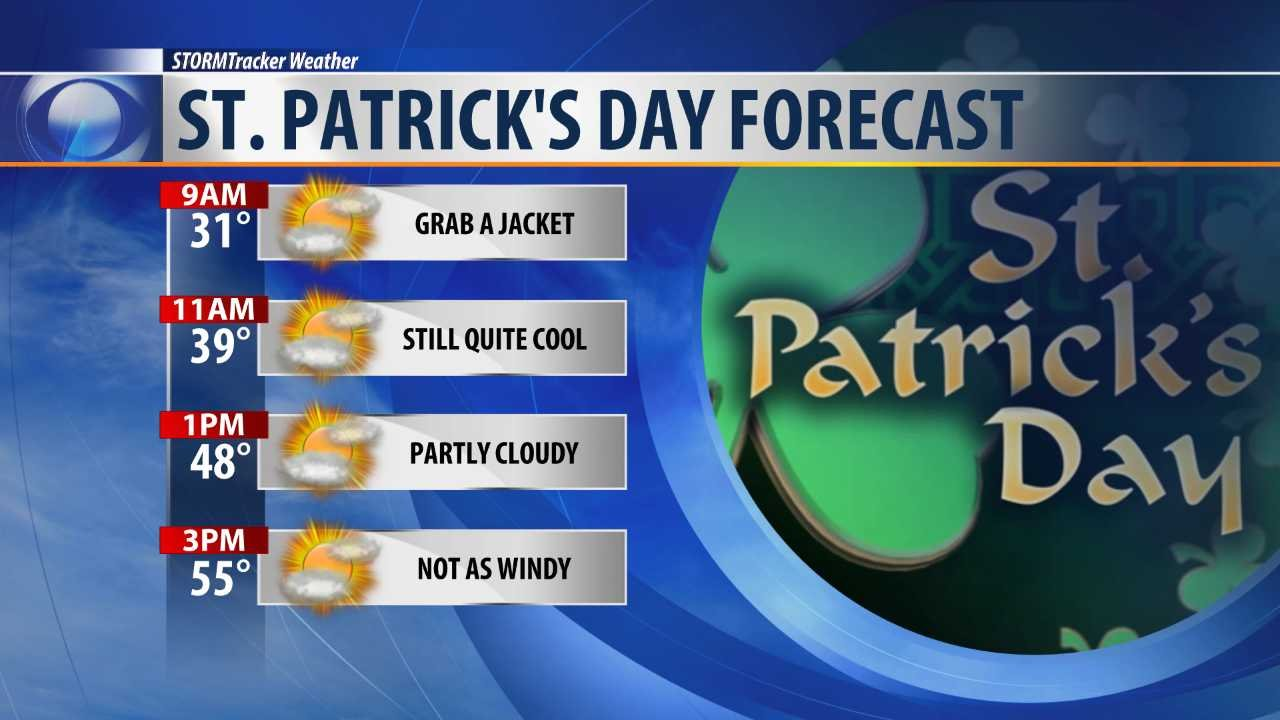 St. Patrick's Day forecast from the STORMTracker Weather Team