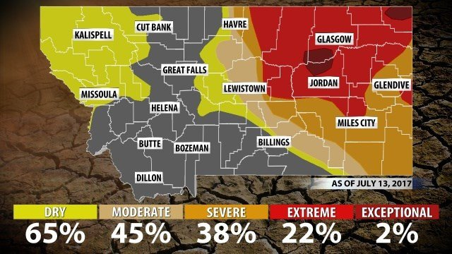 Montana Drought Status as of Thursday, July 20, 2017